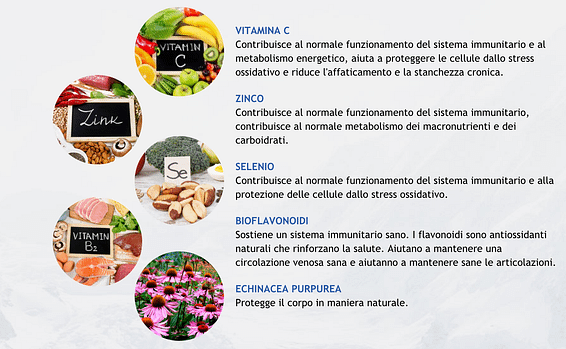 Inmuno + Ingredientes complejos